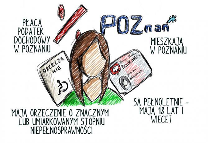Grafika przestawiająca projekt Fundacji Sowelo dotyczącej udogodnień dla osób z orzeczeniem niepełnosprawności - po środku rysunek kobiety, w tle rysunek orzeczenia o niepełnosprawności i dowodu osobistego.